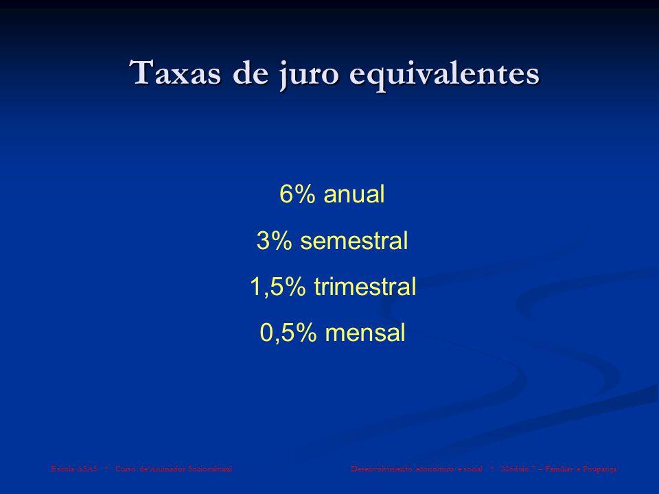 Taxas de juro equivalentes Escola ASAS * Curso de Animador Sociocultural Desenvolvimento económico e social * Módulo 7 – Famílias e Poupança 6% anual