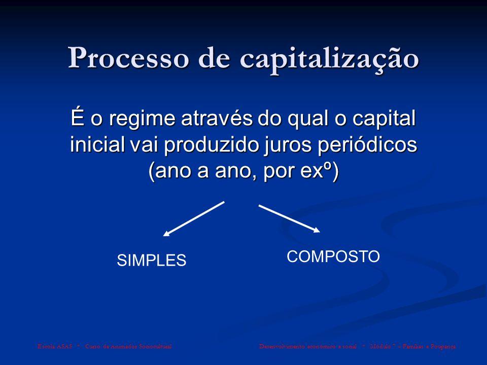 Processo de capitalização É o regime através do qual o capital inicial vai produzido juros periódicos (ano a ano, por exº) Escola ASAS * Curso de Anim