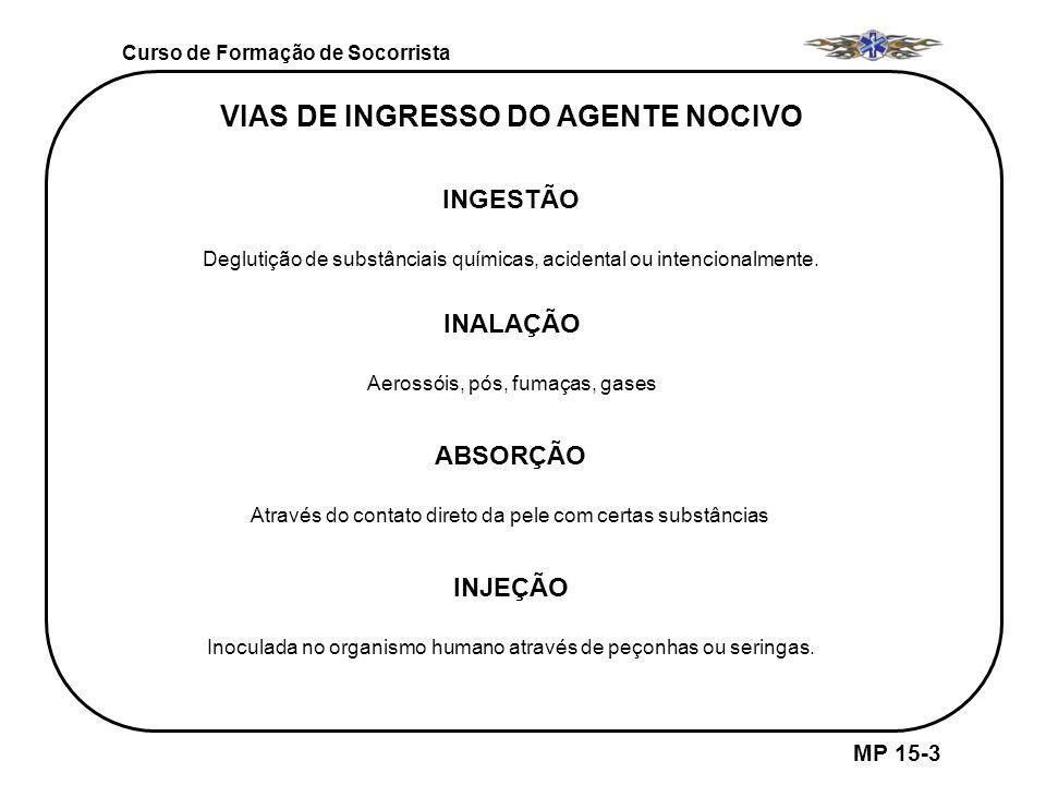 Curso de Formação de Socorrista MP 15-3 VIAS DE INGRESSO DO AGENTE NOCIVO INGESTÃO Deglutição de substânciais químicas, acidental ou intencionalmente.