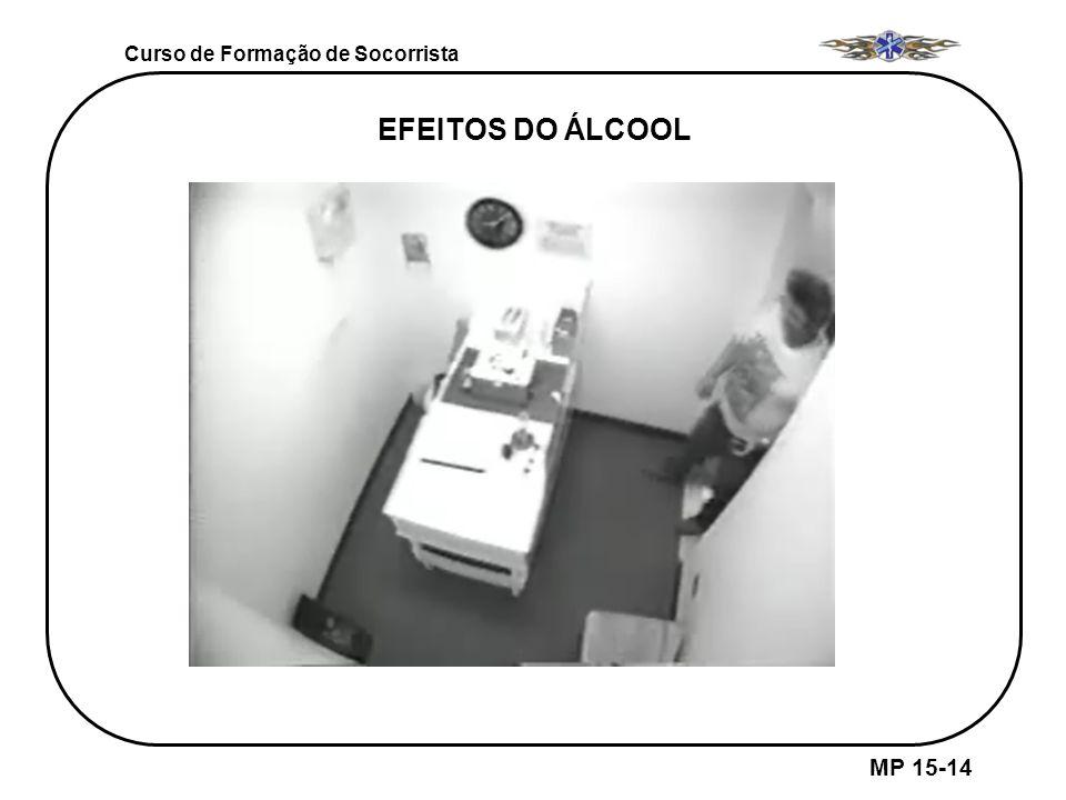 Curso de Formação de Socorrista MP 15-14 EFEITOS DO ÁLCOOL
