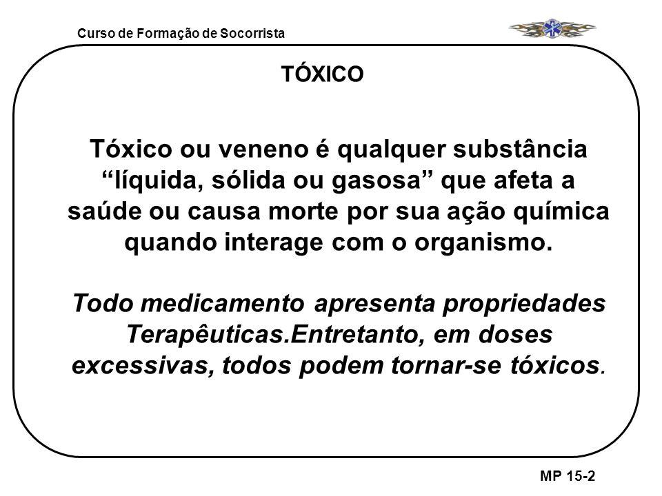 Curso de Formação de Socorrista MP 15-3 INTOXICAÇÃO Emergência médica caracterizada por distúrbios no funcionamento de órgãos ou sistemas causados pela inteiração com o organismo humano de substâncias tóxicas de quaisquer natureza.