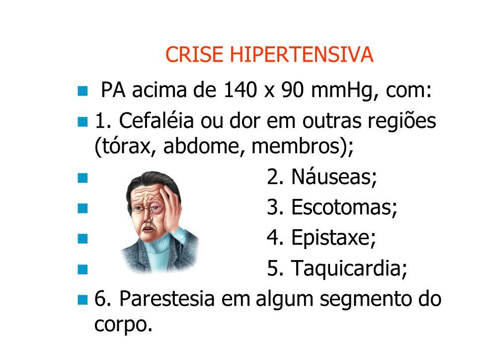 CRISE HIPERTENSIVA PA acima de 140 x 90 mmHg, com: 1.