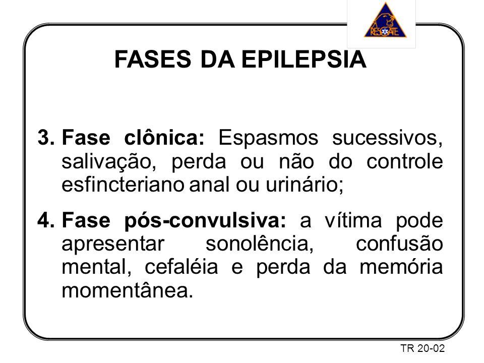 FASES DA EPILEPSIA 3.Fase clônica: Espasmos sucessivos, salivação, perda ou não do controle esfincteriano anal ou urinário; 4.Fase pós-convulsiva: a vítima pode apresentar sonolência, confusão mental, cefaléia e perda da memória momentânea.
