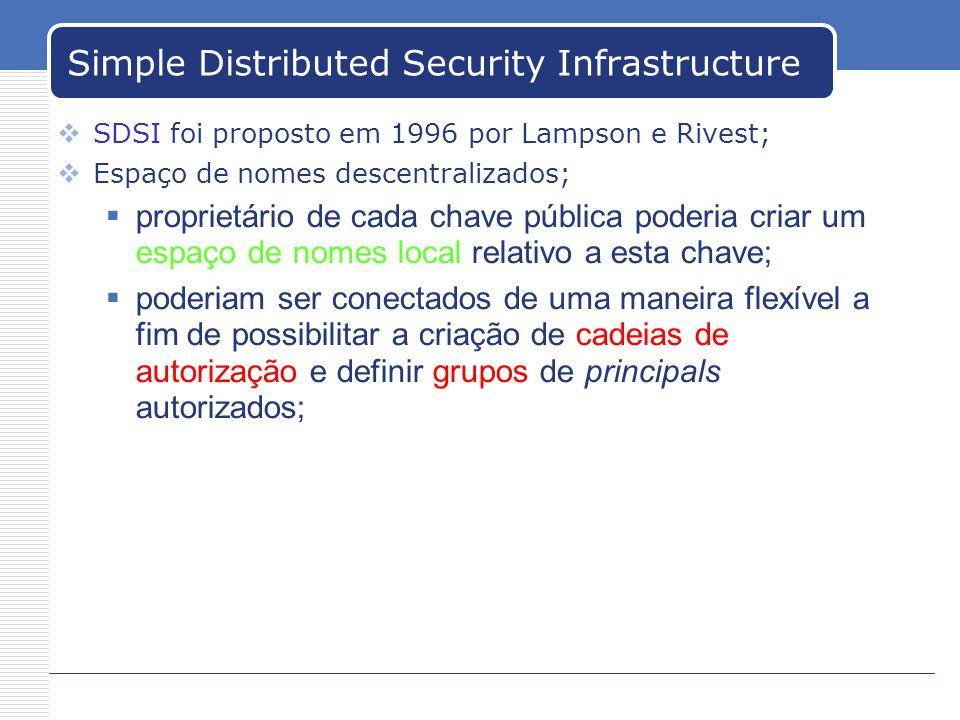 Simple Distributed Security Infrastructure SDSI foi proposto em 1996 por Lampson e Rivest; Espaço de nomes descentralizados; proprietário de cada chave pública poderia criar um espaço de nomes local relativo a esta chave; poderiam ser conectados de uma maneira flexível a fim de possibilitar a criação de cadeias de autorização e definir grupos de principals autorizados;