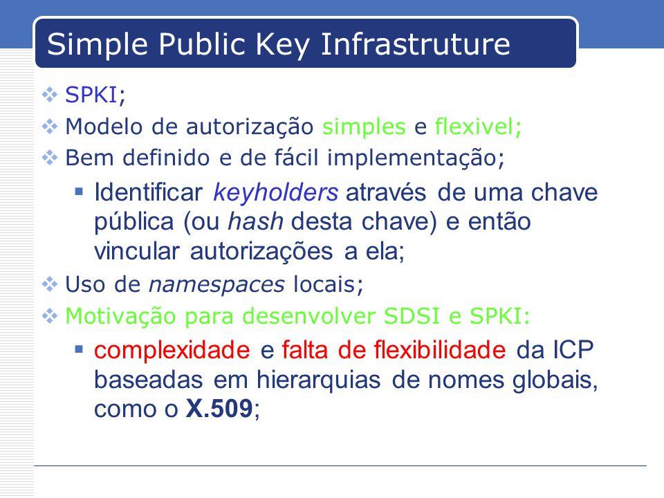 Simple Public Key Infrastruture SPKI; Modelo de autorização simples e flexivel; Bem definido e de fácil implementação; Identificar keyholders através de uma chave pública (ou hash desta chave) e então vincular autorizações a ela; Uso de namespaces locais; Motivação para desenvolver SDSI e SPKI: complexidade e falta de flexibilidade da ICP baseadas em hierarquias de nomes globais, como o X.509;