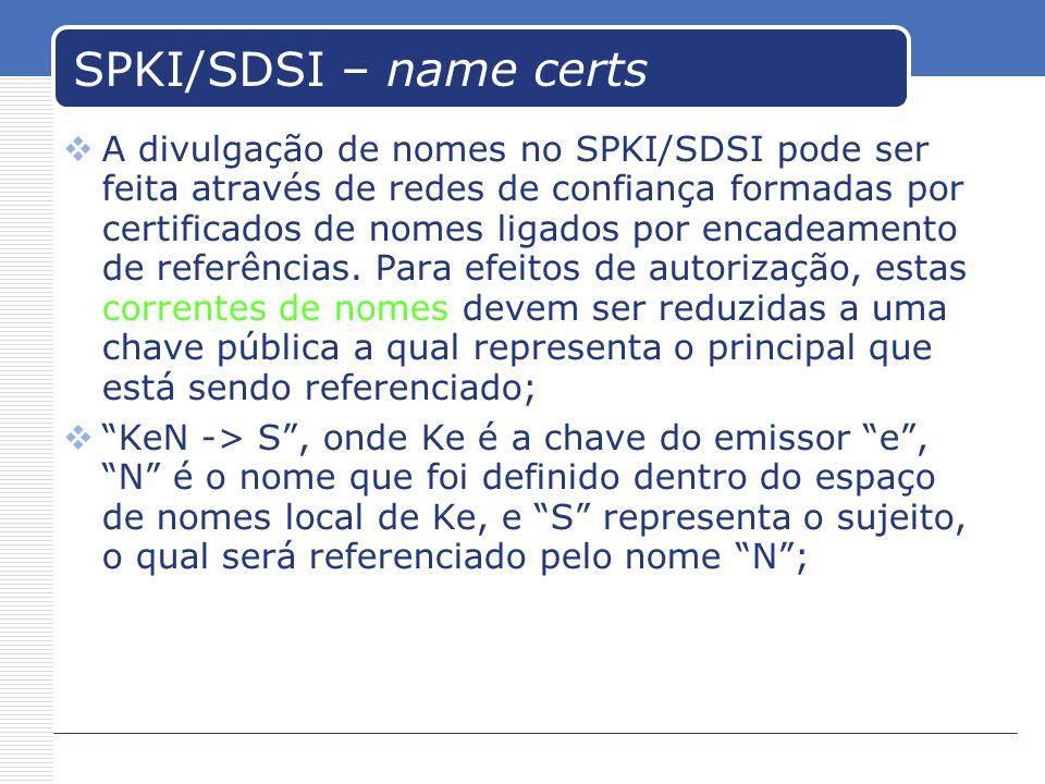 SPKI/SDSI – name certs A divulgação de nomes no SPKI/SDSI pode ser feita através de redes de confiança formadas por certificados de nomes ligados por encadeamento de referências.