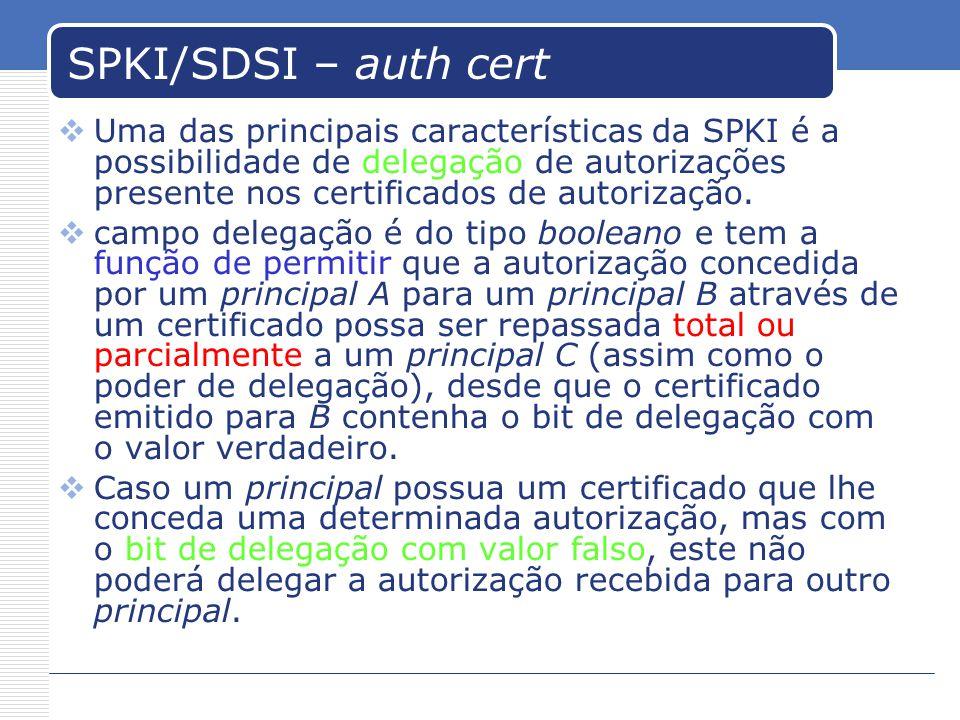 SPKI/SDSI – auth cert Uma das principais características da SPKI é a possibilidade de delegação de autorizações presente nos certificados de autorização.