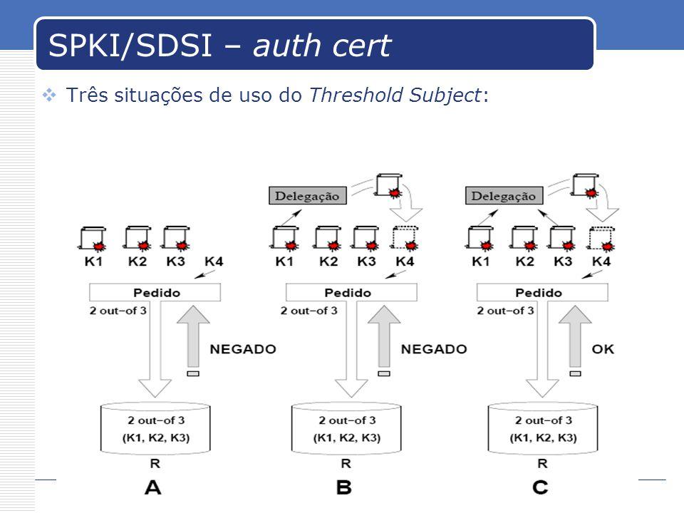 SPKI/SDSI – auth cert Três situações de uso do Threshold Subject: