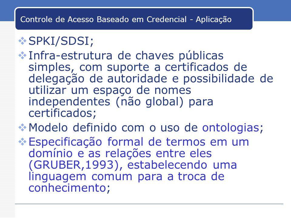 Controle de Acesso Baseado em Credencial - Aplicação SPKI/SDSI; Infra-estrutura de chaves públicas simples, com suporte a certificados de delegação de autoridade e possibilidade de utilizar um espaço de nomes independentes (não global) para certificados; Modelo definido com o uso de ontologias; Especificação formal de termos em um domínio e as relações entre eles (GRUBER,1993), estabelecendo uma linguagem comum para a troca de conhecimento;