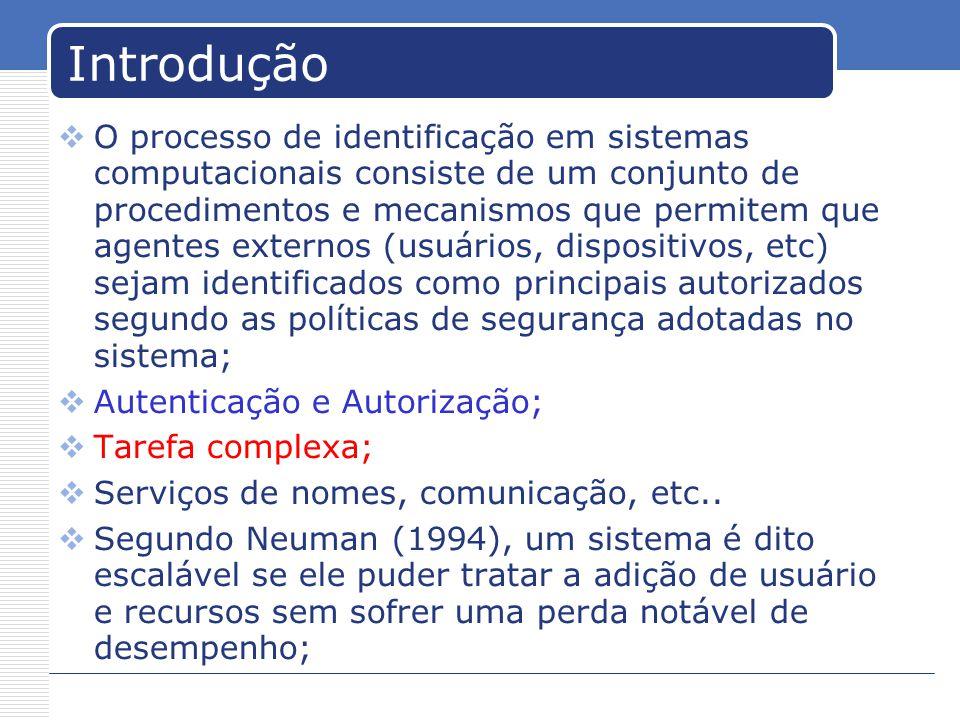 SPKI/SDSI – name certs Representação de um name cert: Milanez, 2003.