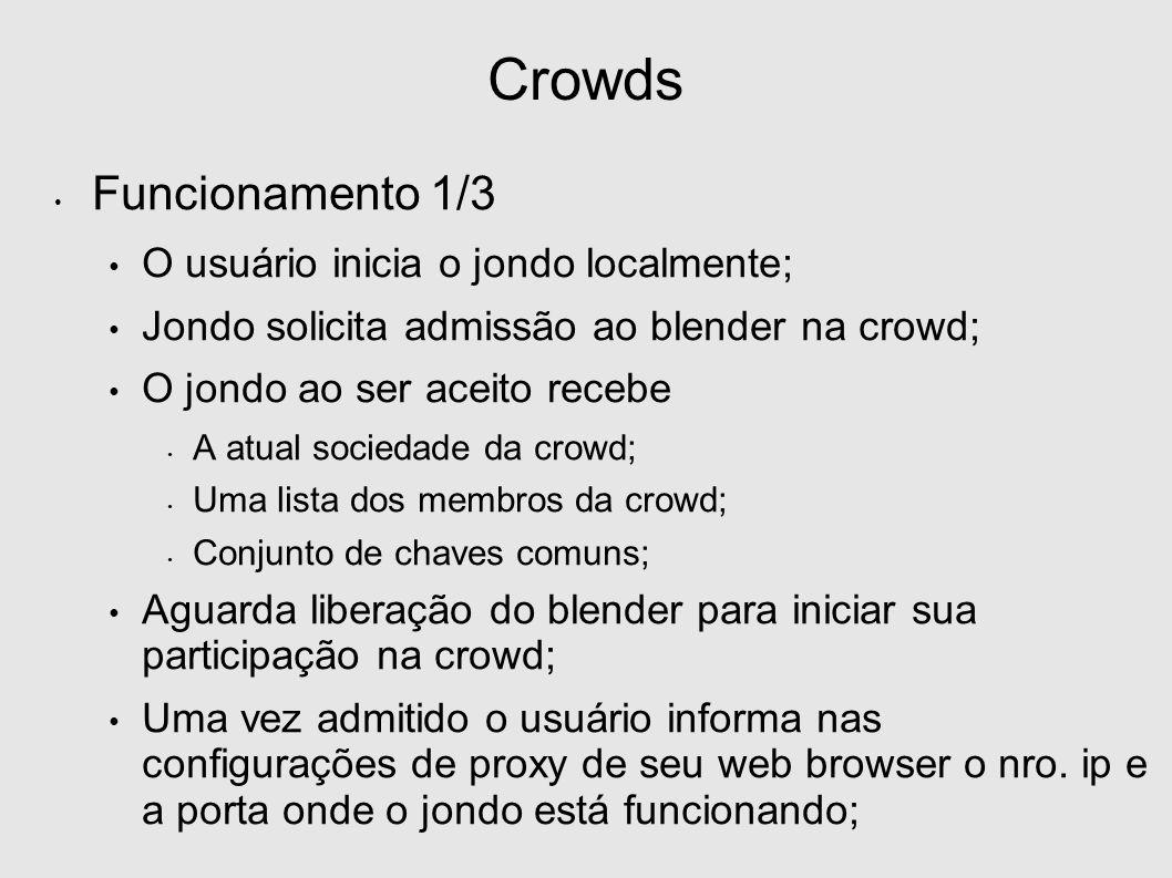 Crowds Funcionamento 1/3 O usuário inicia o jondo localmente; Jondo solicita admissão ao blender na crowd; O jondo ao ser aceito recebe A atual sociedade da crowd; Uma lista dos membros da crowd; Conjunto de chaves comuns; Aguarda liberação do blender para iniciar sua participação na crowd; Uma vez admitido o usuário informa nas configurações de proxy de seu web browser o nro.