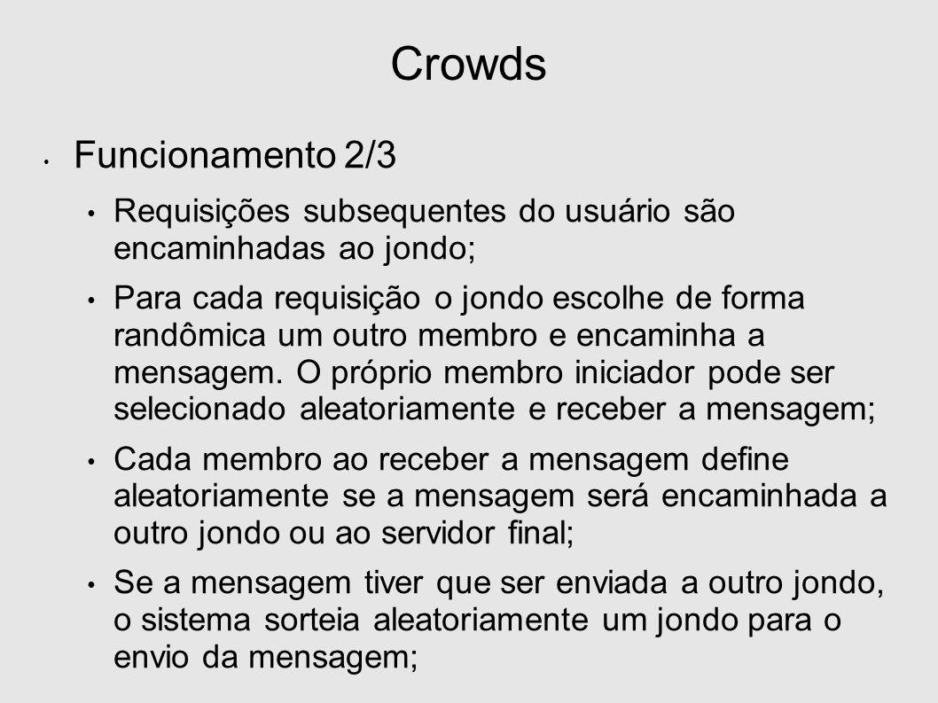 Crowds Funcionamento 2/3 Requisições subsequentes do usuário são encaminhadas ao jondo; Para cada requisição o jondo escolhe de forma randômica um outro membro e encaminha a mensagem.