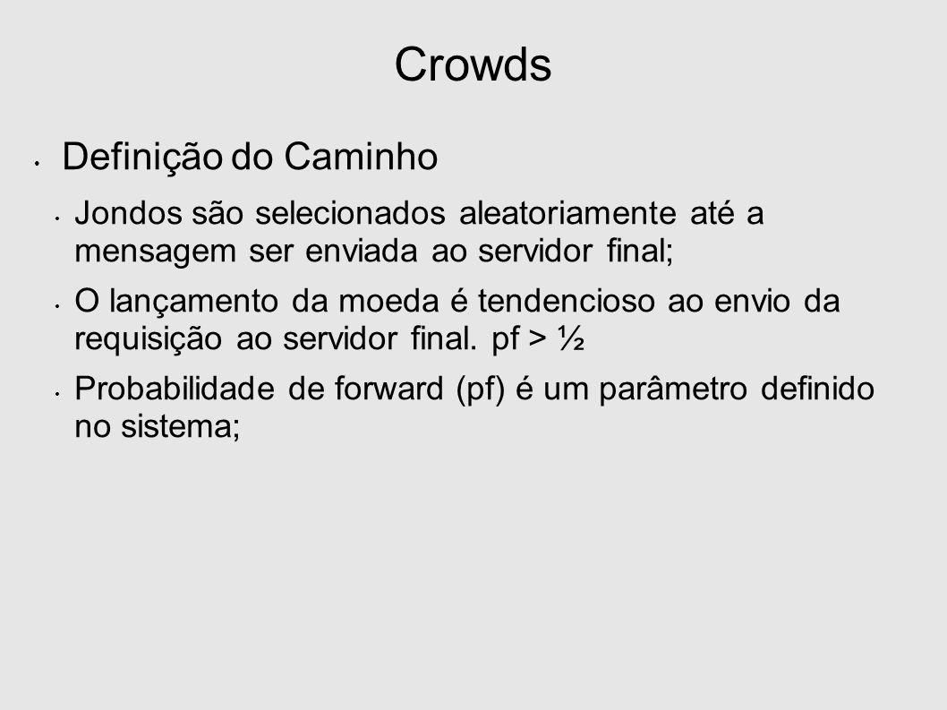 Crowds Definição do Caminho Jondos são selecionados aleatoriamente até a mensagem ser enviada ao servidor final; O lançamento da moeda é tendencioso ao envio da requisição ao servidor final.