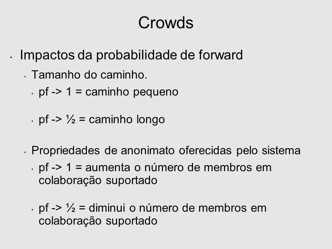 Crowds Impactos da probabilidade de forward Tamanho do caminho.