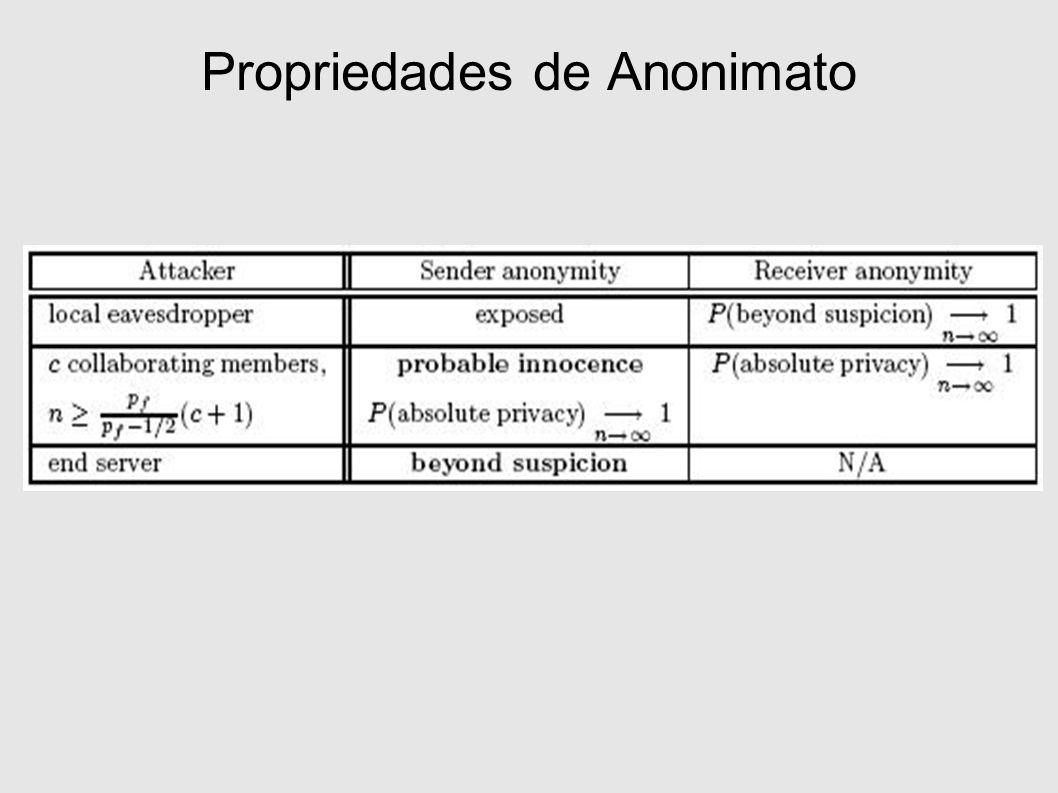 Propriedades de Anonimato