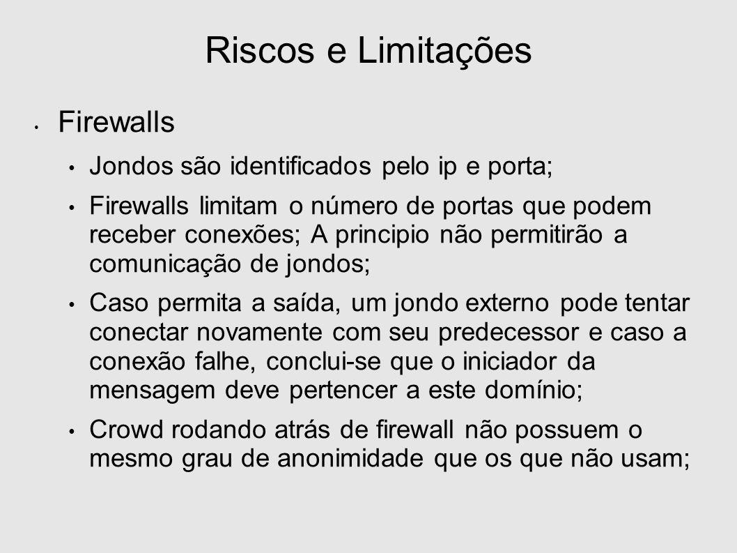 Riscos e Limitações Firewalls Jondos são identificados pelo ip e porta; Firewalls limitam o número de portas que podem receber conexões; A principio não permitirão a comunicação de jondos; Caso permita a saída, um jondo externo pode tentar conectar novamente com seu predecessor e caso a conexão falhe, conclui-se que o iniciador da mensagem deve pertencer a este domínio; Crowd rodando atrás de firewall não possuem o mesmo grau de anonimidade que os que não usam;