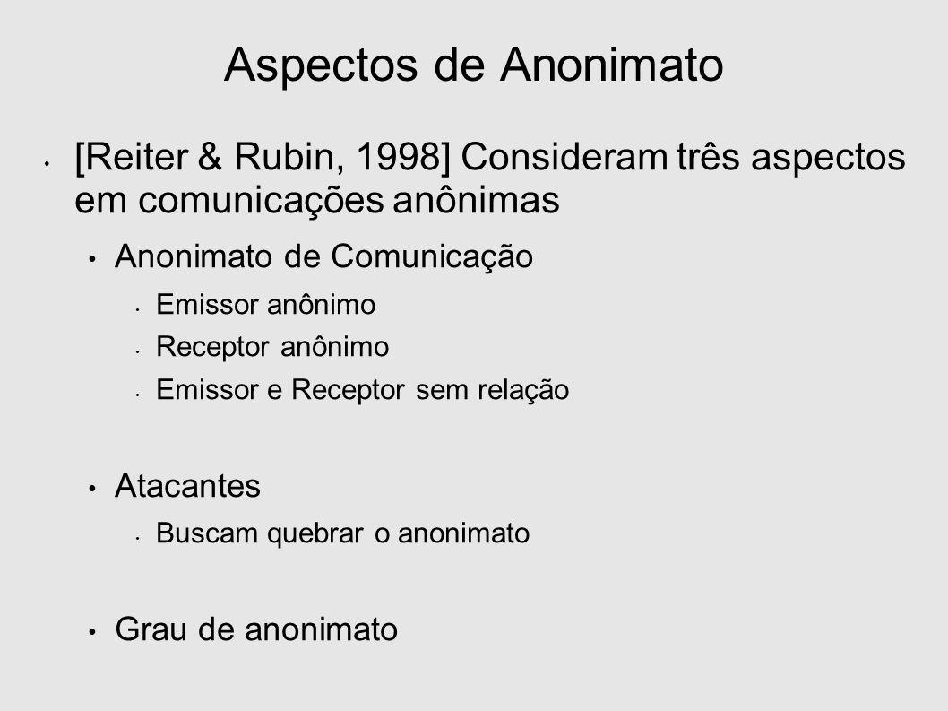 Aspectos de Anonimato [Reiter & Rubin, 1998] Consideram três aspectos em comunicações anônimas Anonimato de Comunicação Emissor anônimo Receptor anônimo Emissor e Receptor sem relação Atacantes Buscam quebrar o anonimato Grau de anonimato