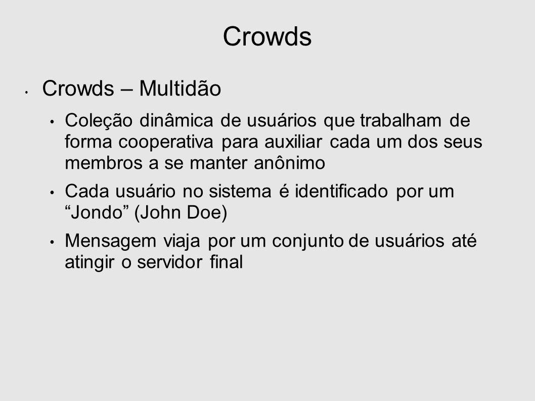 Crowds Crowds – Multidão Coleção dinâmica de usuários que trabalham de forma cooperativa para auxiliar cada um dos seus membros a se manter anônimo Cada usuário no sistema é identificado por um Jondo (John Doe) Mensagem viaja por um conjunto de usuários até atingir o servidor final