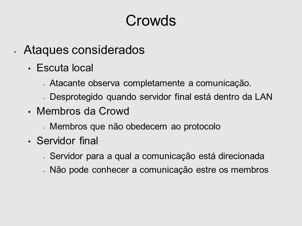 Riscos e Limitações Qualquer membro pode enviar a mensagem ao servidor final que por sua vez pode armazenar o IP do jondo como o iniciador; Crowds não oferecem proteção ao conteúdo da mensagem.