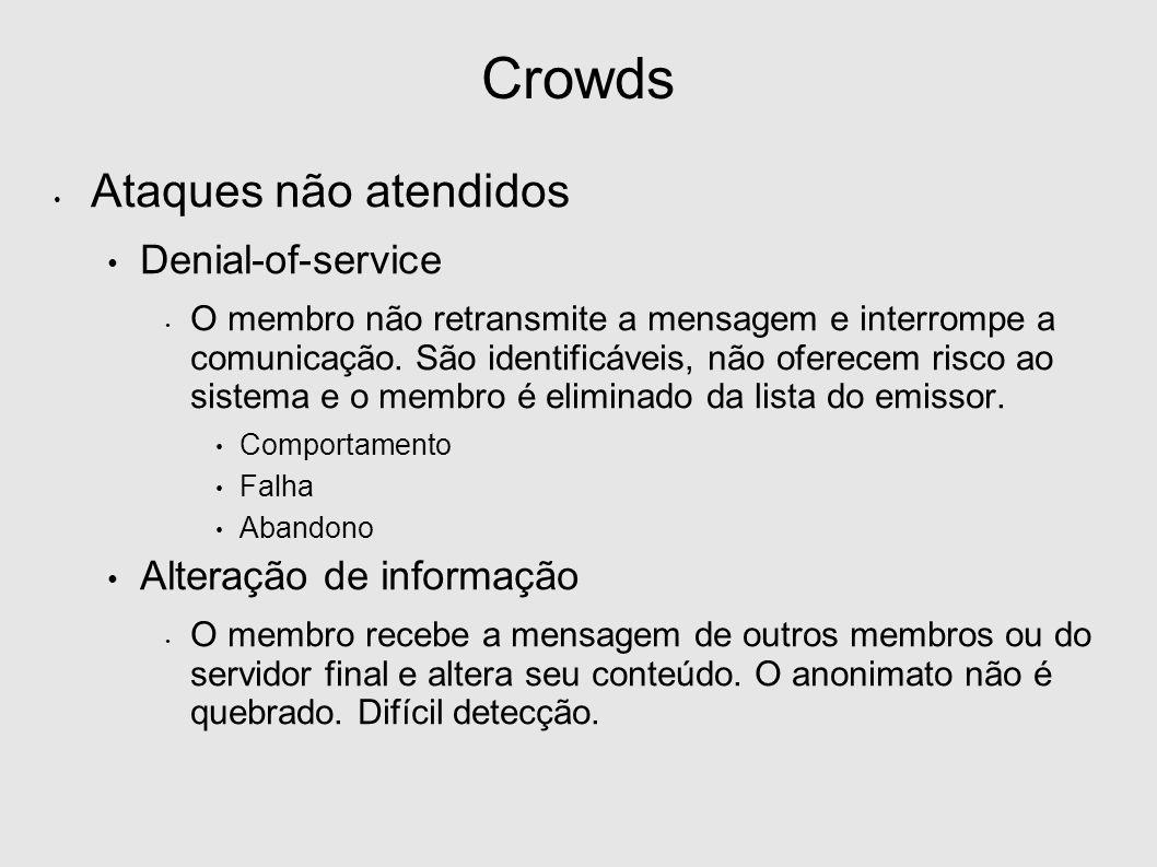 Crowds Exemplo de Caminhos 1 -> 5 -> Server(1) 2 -> 6 -> 2 -> Server(2) 3 -> 1 -> 6 -> Server(3) 4 -> 4 -> Server(4) 5 -> 4 -> 6 -> Server(5) 6 -> 3 -> Server(6)