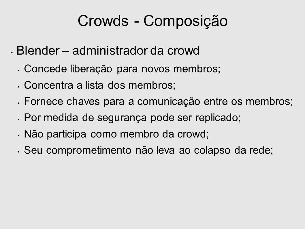 Crowds - Composição Blender – administrador da crowd Concede liberação para novos membros; Concentra a lista dos membros; Fornece chaves para a comunicação entre os membros; Por medida de segurança pode ser replicado; Não participa como membro da crowd; Seu comprometimento não leva ao colapso da rede;