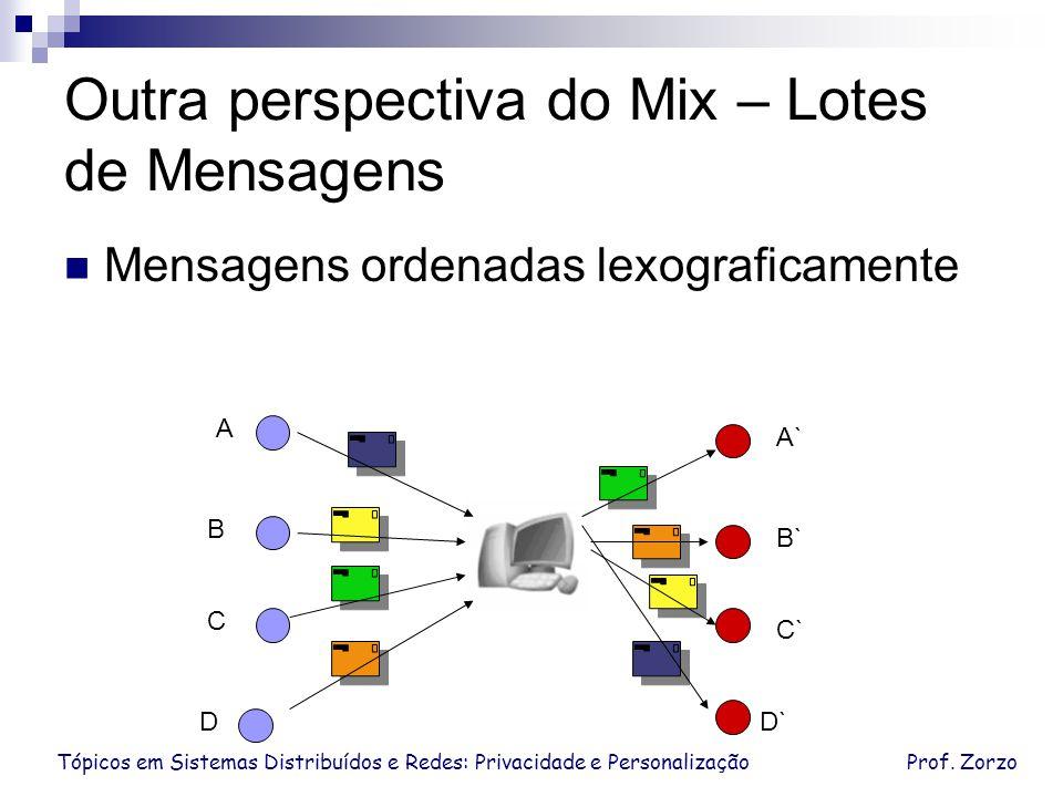 Tópicos em Sistemas Distribuídos e Redes: Privacidade e PersonalizaçãoProf. Zorzo Outra perspectiva do Mix – Lotes de Mensagens D C B A D` C` B` A` Me