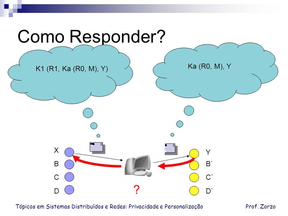 Tópicos em Sistemas Distribuídos e Redes: Privacidade e PersonalizaçãoProf. Zorzo Como Responder? K1 (R1, Ka (R0, M), Y) Ka (R0, M), Y D C B X D` C` B