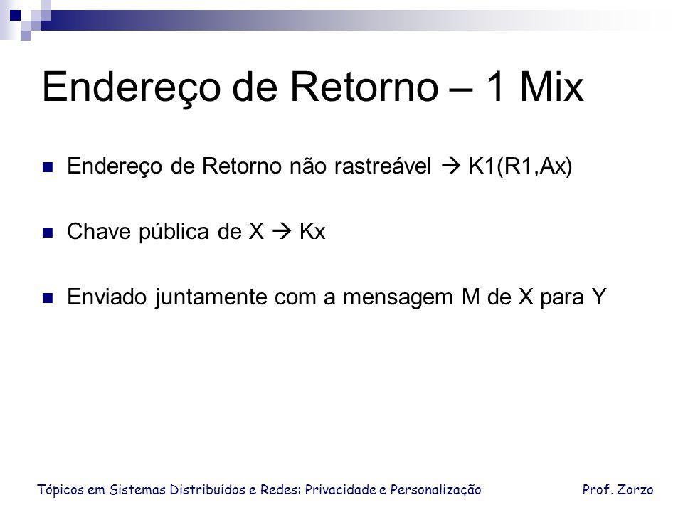 Tópicos em Sistemas Distribuídos e Redes: Privacidade e PersonalizaçãoProf. Zorzo Endereço de Retorno – 1 Mix Endereço de Retorno não rastreável K1(R1
