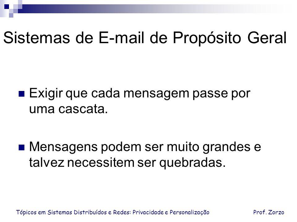 Tópicos em Sistemas Distribuídos e Redes: Privacidade e PersonalizaçãoProf. Zorzo Sistemas de E-mail de Propósito Geral Exigir que cada mensagem passe