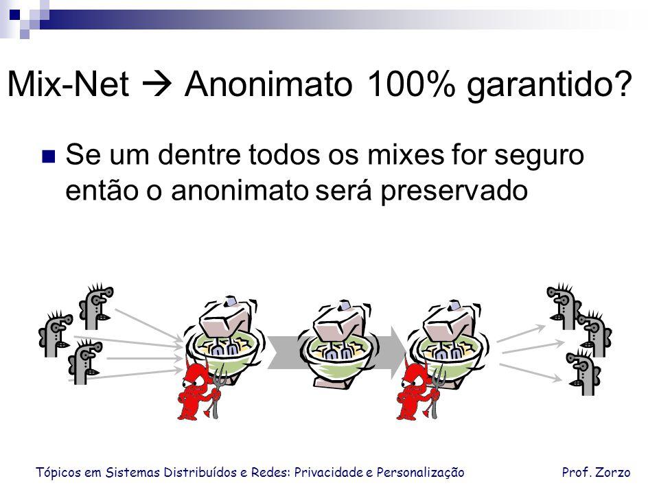 Tópicos em Sistemas Distribuídos e Redes: Privacidade e PersonalizaçãoProf. Zorzo Mix-Net Anonimato 100% garantido? Se um dentre todos os mixes for se