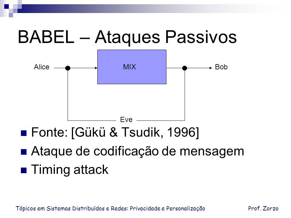 Tópicos em Sistemas Distribuídos e Redes: Privacidade e PersonalizaçãoProf. Zorzo BABEL – Ataques Passivos MIX Eve AliceBob Fonte: [Gükü & Tsudik, 199