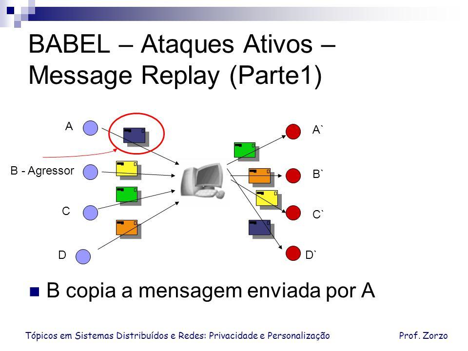 Tópicos em Sistemas Distribuídos e Redes: Privacidade e PersonalizaçãoProf. Zorzo BABEL – Ataques Ativos – Message Replay (Parte1) D C B - Agressor A