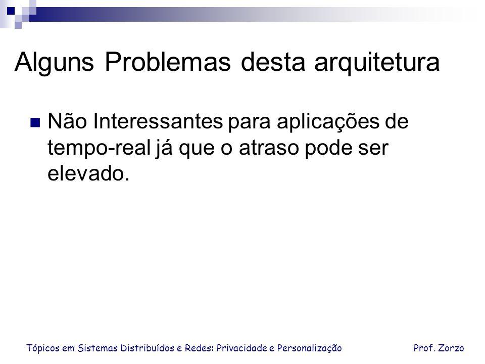 Tópicos em Sistemas Distribuídos e Redes: Privacidade e PersonalizaçãoProf. Zorzo Alguns Problemas desta arquitetura Não Interessantes para aplicações