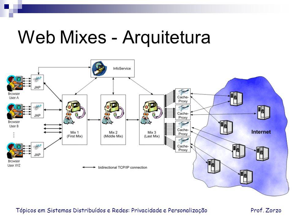 Tópicos em Sistemas Distribuídos e Redes: Privacidade e PersonalizaçãoProf. Zorzo Web Mixes - Arquitetura