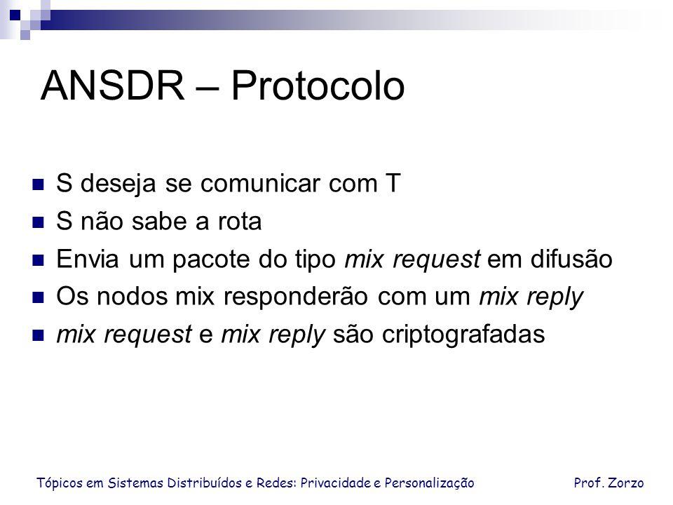 Tópicos em Sistemas Distribuídos e Redes: Privacidade e PersonalizaçãoProf. Zorzo ANSDR – Protocolo S deseja se comunicar com T S não sabe a rota Envi
