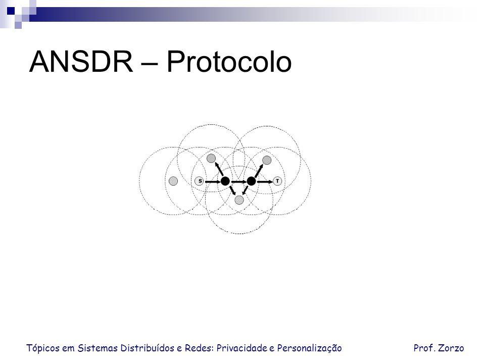 Tópicos em Sistemas Distribuídos e Redes: Privacidade e PersonalizaçãoProf. Zorzo ANSDR – Protocolo