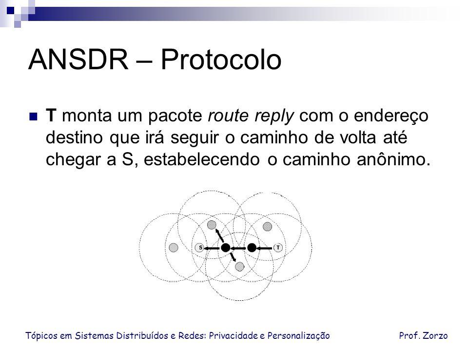 Tópicos em Sistemas Distribuídos e Redes: Privacidade e PersonalizaçãoProf. Zorzo ANSDR – Protocolo T monta um pacote route reply com o endereço desti