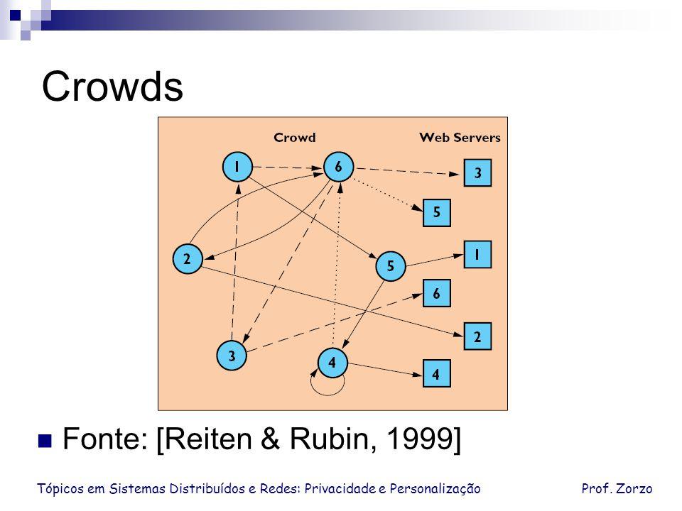 Tópicos em Sistemas Distribuídos e Redes: Privacidade e PersonalizaçãoProf. Zorzo Crowds Fonte: [Reiten & Rubin, 1999]