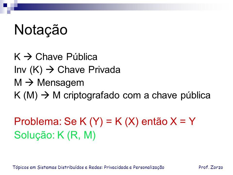 Tópicos em Sistemas Distribuídos e Redes: Privacidade e PersonalizaçãoProf. Zorzo Notação K Chave Pública Inv (K) Chave Privada M Mensagem K (M) M cri