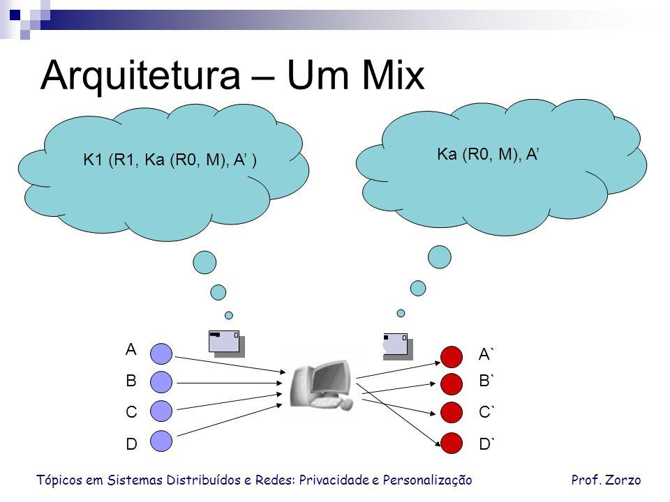 Tópicos em Sistemas Distribuídos e Redes: Privacidade e PersonalizaçãoProf. Zorzo K1 (R1, Ka (R0, M), A ) Ka (R0, M), A D C B A D` C` B` A` Arquitetur