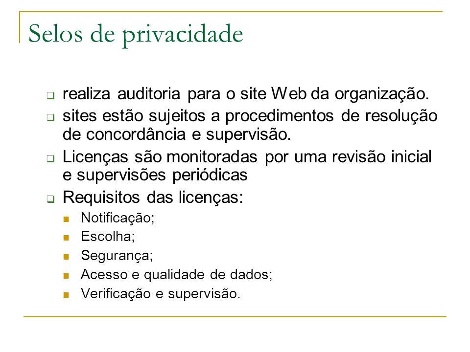 Selos de privacidade realiza auditoria para o site Web da organização. sites estão sujeitos a procedimentos de resolução de concordância e supervisão.