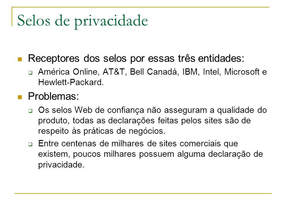Selos de privacidade Receptores dos selos por essas três entidades: América Online, AT&T, Bell Canadá, IBM, Intel, Microsoft e Hewlett-Packard. Proble