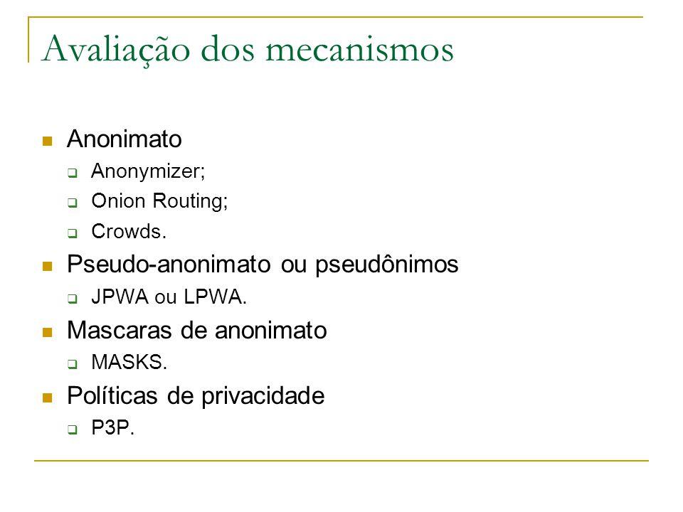Anonimato Anonymizer; Onion Routing; Crowds. Pseudo-anonimato ou pseudônimos JPWA ou LPWA. Mascaras de anonimato MASKS. Políticas de privacidade P3P.