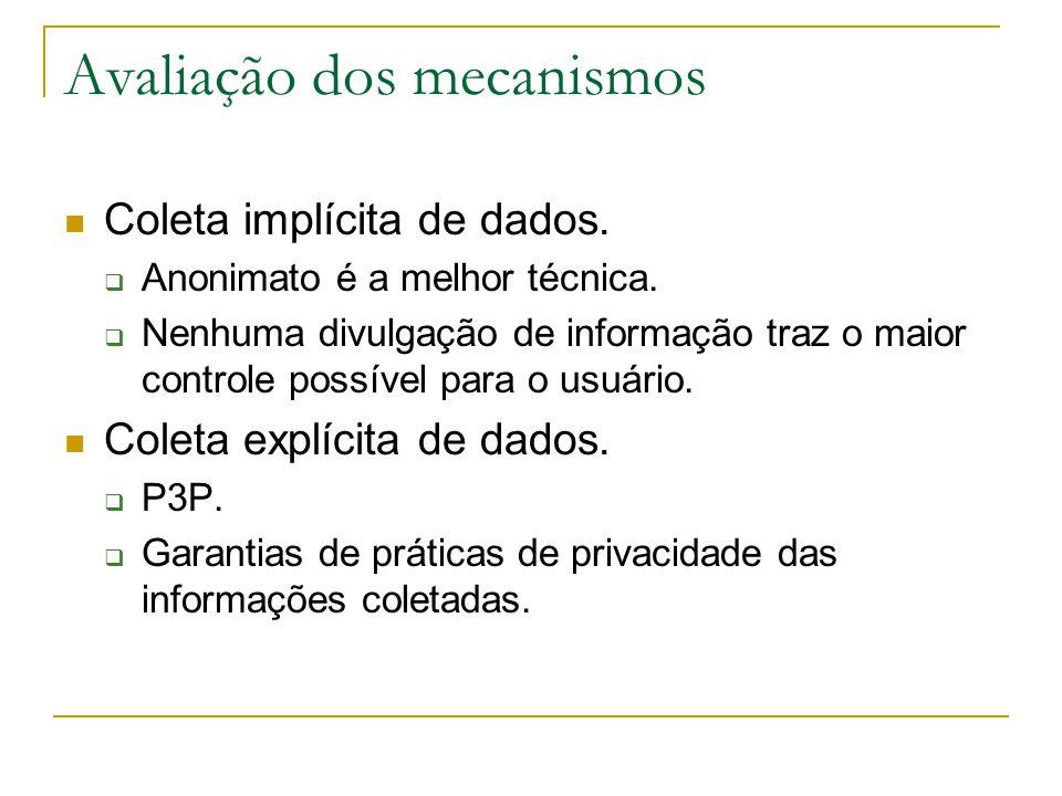 Avaliação dos mecanismos Coleta implícita de dados.