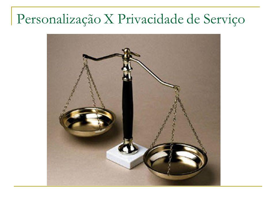Personalização X Privacidade de Serviço