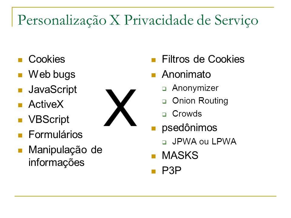 Cookies Web bugs JavaScript ActiveX VBScript Formulários Manipulação de informações Filtros de Cookies Anonimato Anonymizer Onion Routing Crowds psedônimos JPWA ou LPWA MASKS P3P