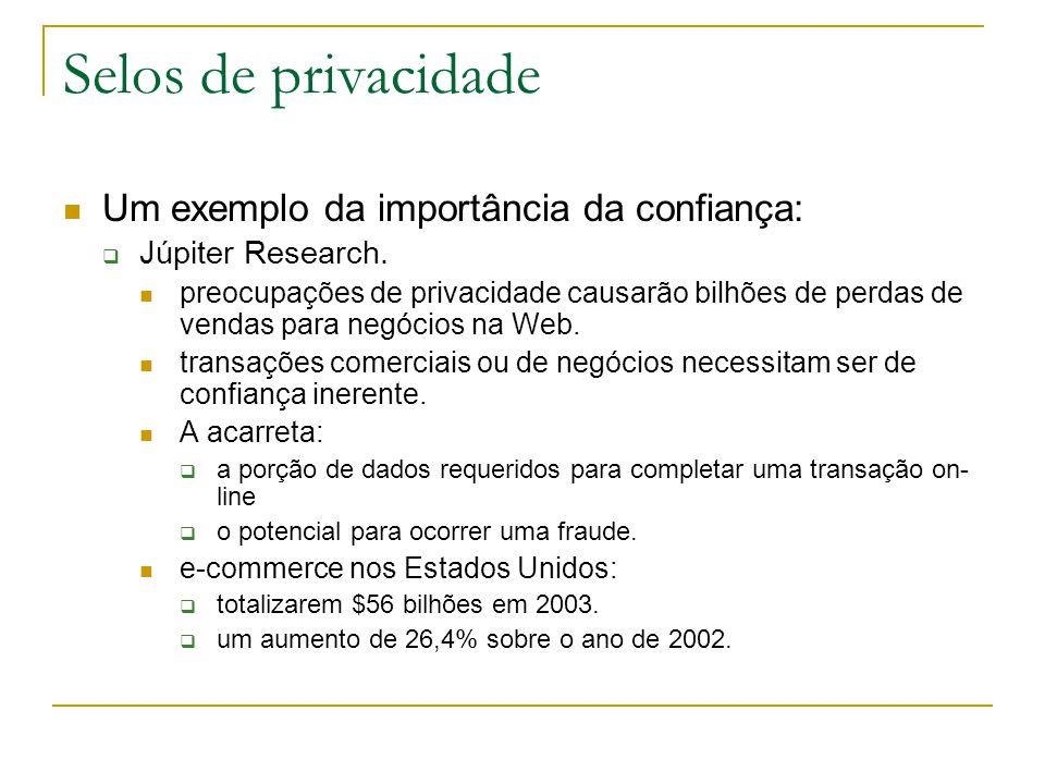 Selos de privacidade Um exemplo da importância da confiança: Júpiter Research. preocupações de privacidade causarão bilhões de perdas de vendas para n