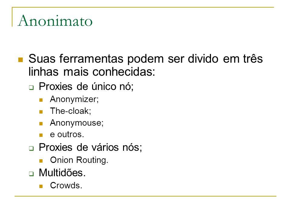 Anonimato Suas ferramentas podem ser divido em três linhas mais conhecidas: Proxies de único nó; Anonymizer; The-cloak; Anonymouse; e outros.