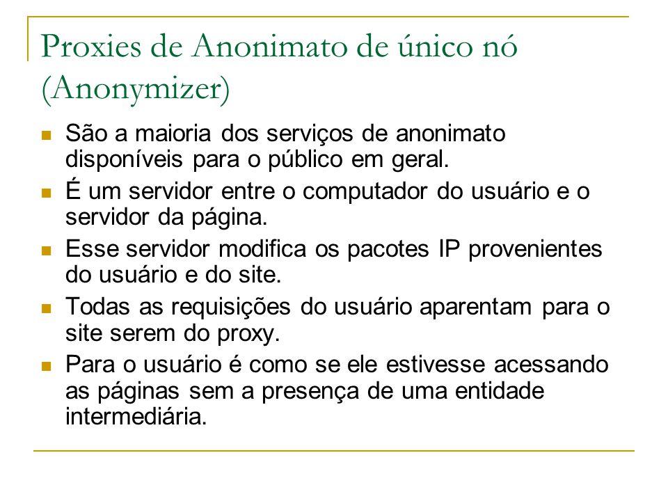 Proxies de Anonimato de único nó (Anonymizer) São a maioria dos serviços de anonimato disponíveis para o público em geral.