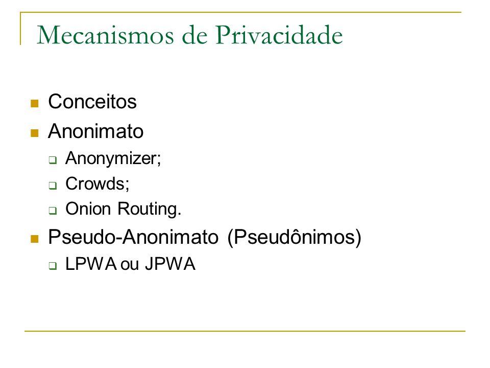 Mecanismos de Privacidade Conceitos Anonimato Anonymizer; Crowds; Onion Routing.